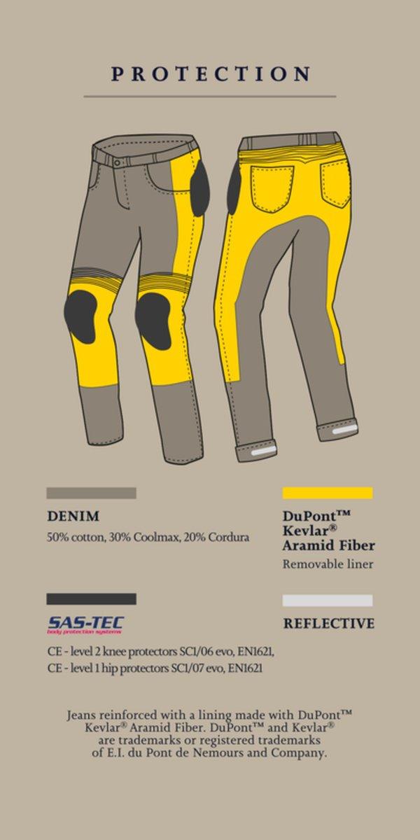spodnie jeans broger ohio washed BLUE 4 Sklep Motocyklowy Wrocław