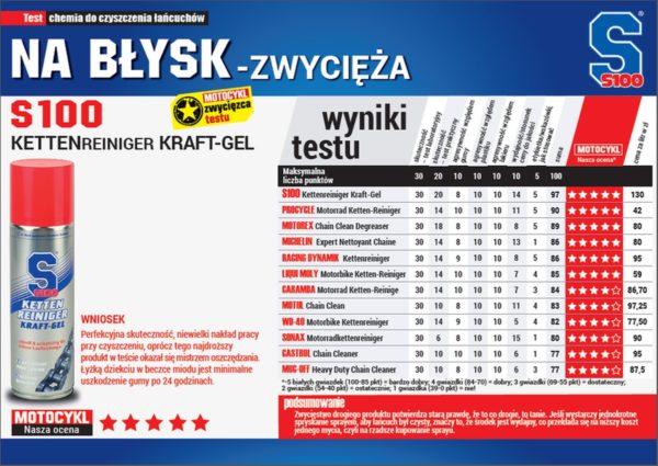 ketten reiniger kraft gel s100 srodek w zelu do czyszczenia lancucha spray 300ml 3 Sklep Motocyklowy Wrocław